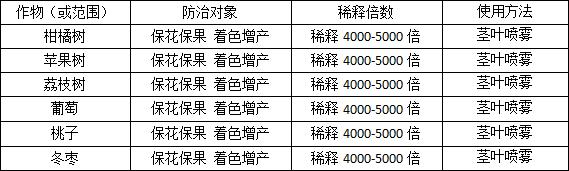 QQ截图20171212170336